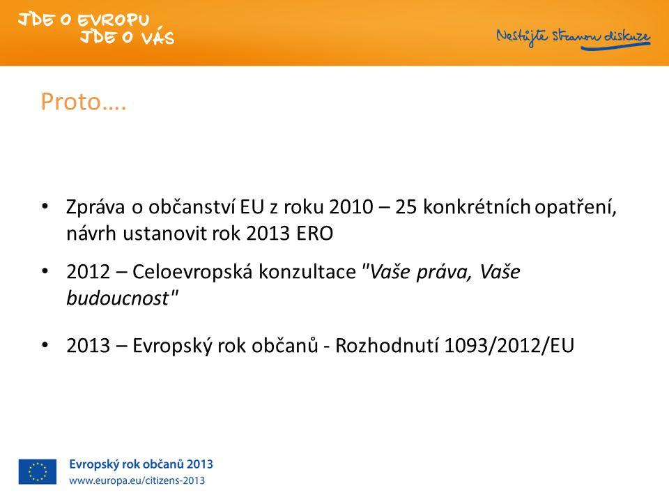 Proto…. Zpráva o občanství EU z roku 2010 – 25 konkrétních opatření, návrh ustanovit rok 2013 ERO 2012 – Celoevropská konzultace