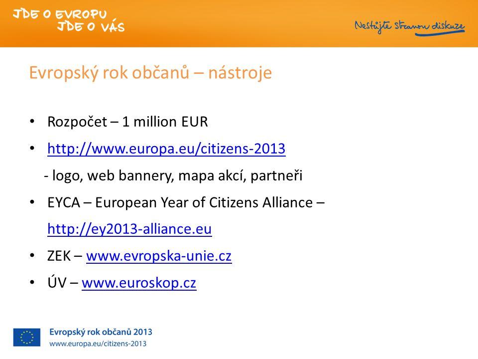 Evropský rok občanů – nástroje Rozpočet – 1 million EUR http://www.europa.eu/citizens-2013 - logo, web bannery, mapa akcí, partneři EYCA – European Year of Citizens Alliance – http://ey2013-alliance.eu ZEK – www.evropska-unie.czwww.evropska-unie.cz ÚV – www.euroskop.czwww.euroskop.cz