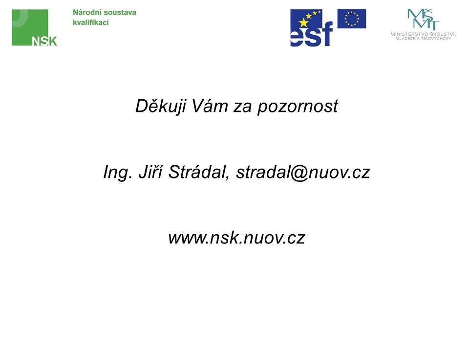 Děkuji Vám za pozornost Ing. Jiří Strádal, stradal@nuov.cz www.nsk.nuov.cz