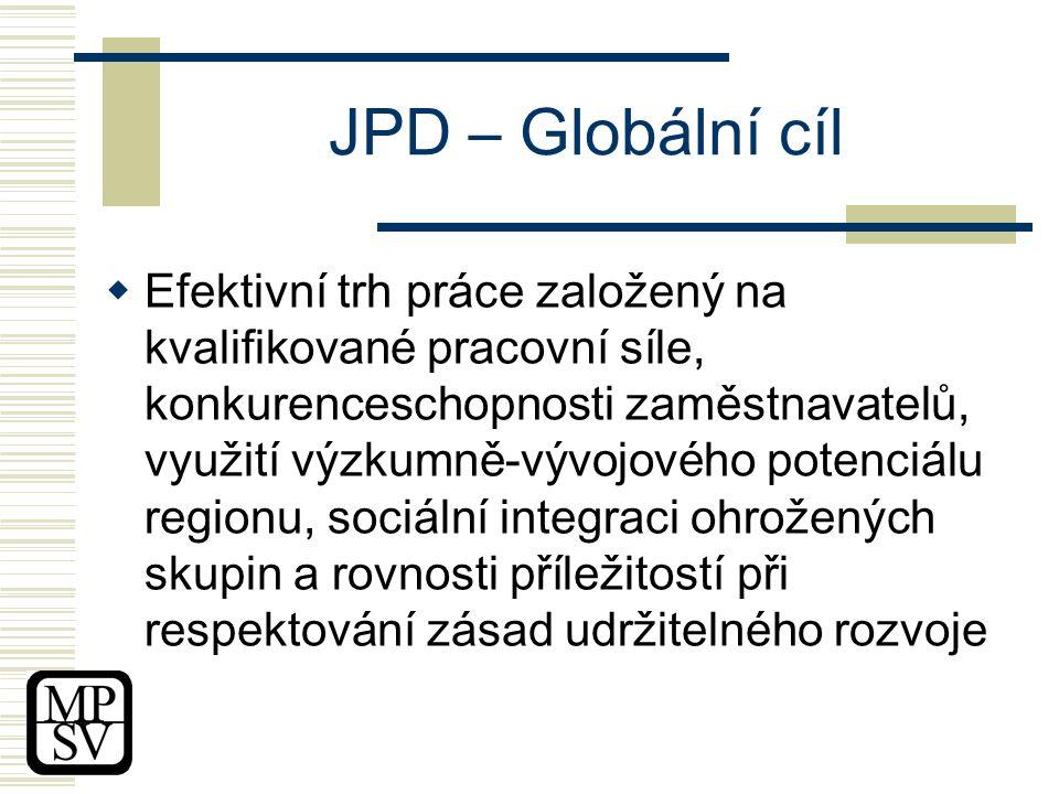 JPD – Globální cíl  Efektivní trh práce založený na kvalifikované pracovní síle, konkurenceschopnosti zaměstnavatelů, využití výzkumně-vývojového potenciálu regionu, sociální integraci ohrožených skupin a rovnosti příležitostí při respektování zásad udržitelného rozvoje