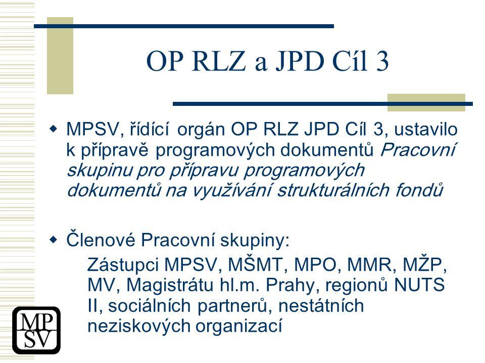 OP RLZ a JPD Cíl 3  MPSV, řídící orgán OP RLZ JPD Cíl 3, ustavilo k přípravě programových dokumentů Pracovní skupinu pro přípravu programových dokumentů na využívání strukturálních fondů  Členové Pracovní skupiny: Zástupci MPSV, MŠMT, MPO, MMR, MŽP, MV, Magistrátu hl.m.