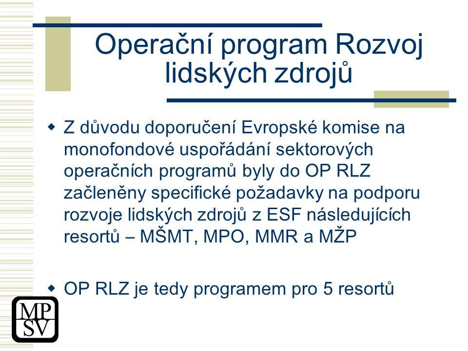 Operační program Rozvoj lidských zdrojů  Z důvodu doporučení Evropské komise na monofondové uspořádání sektorových operačních programů byly do OP RLZ začleněny specifické požadavky na podporu rozvoje lidských zdrojů z ESF následujících resortů – MŠMT, MPO, MMR a MŽP  OP RLZ je tedy programem pro 5 resortů