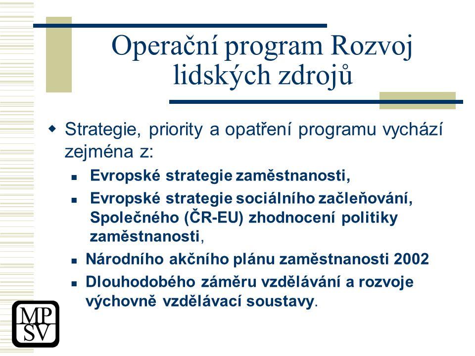 Operační program Rozvoj lidských zdrojů  Strategie, priority a opatření programu vychází zejména z: Evropské strategie zaměstnanosti, Evropské strategie sociálního začleňování, Společného (ČR-EU) zhodnocení politiky zaměstnanosti, Národního akčního plánu zaměstnanosti 2002 Dlouhodobého záměru vzdělávání a rozvoje výchovně vzdělávací soustavy.
