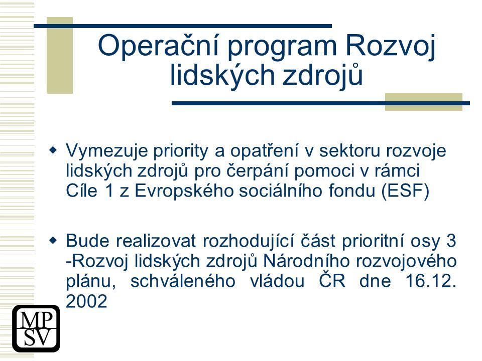 Operační program Rozvoj lidských zdrojů  Vymezuje priority a opatření v sektoru rozvoje lidských zdrojů pro čerpání pomoci v rámci Cíle 1 z Evropského sociálního fondu (ESF)  Bude realizovat rozhodující část prioritní osy 3 -Rozvoj lidských zdrojů Národního rozvojového plánu, schváleného vládou ČR dne 16.12.