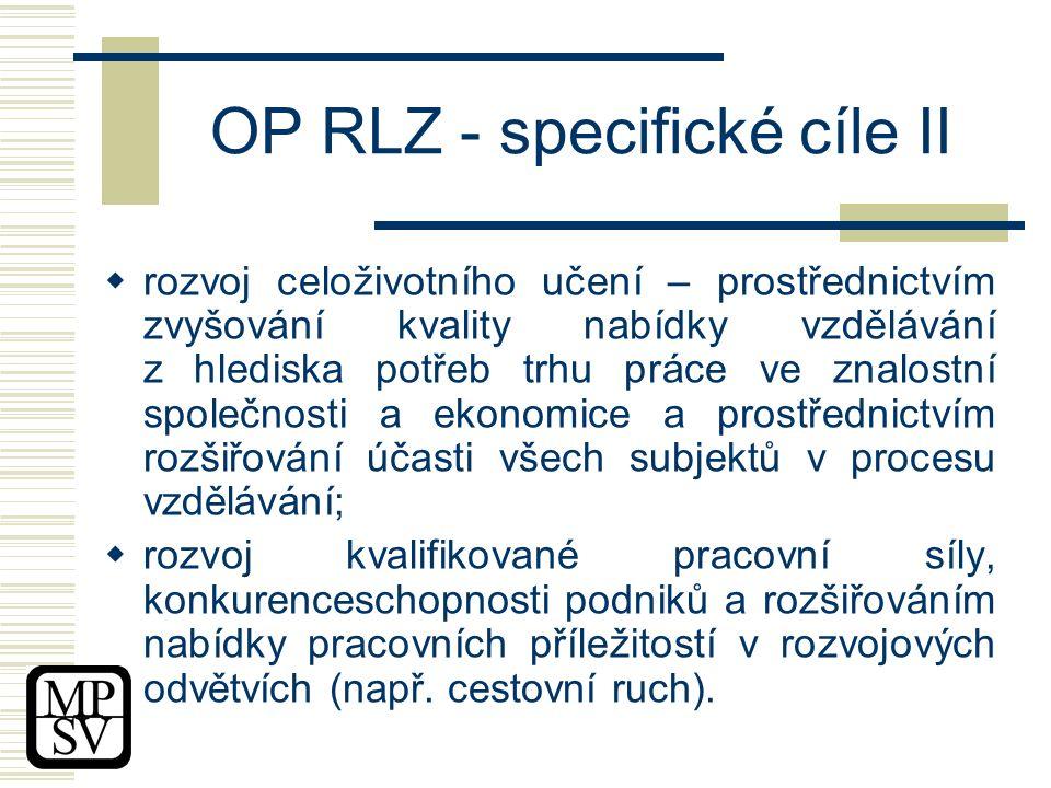 OP RLZ - specifické cíle II  rozvoj celoživotního učení – prostřednictvím zvyšování kvality nabídky vzdělávání z hlediska potřeb trhu práce ve znalostní společnosti a ekonomice a prostřednictvím rozšiřování účasti všech subjektů v procesu vzdělávání;  rozvoj kvalifikované pracovní síly, konkurenceschopnosti podniků a rozšiřováním nabídky pracovních příležitostí v rozvojových odvětvích (např.