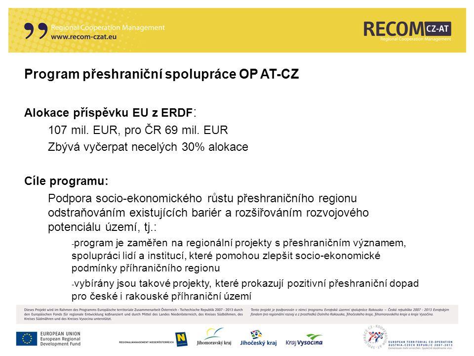 Program přeshraniční spolupráce OP AT-CZ Alokace příspěvku EU z ERDF : 107 mil. EUR, pro ČR 69 mil. EUR Zbývá vyčerpat necelých 30% alokace Cíle progr