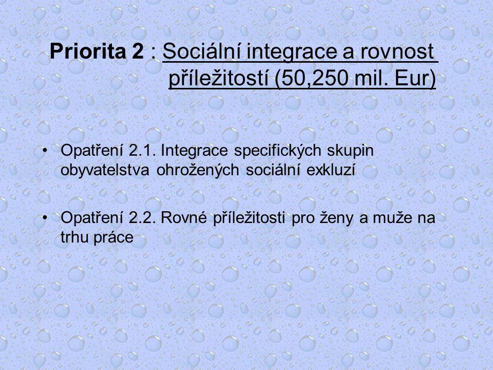 Priorita 2 : Sociální integrace a rovnost příležitostí (50,250 mil.