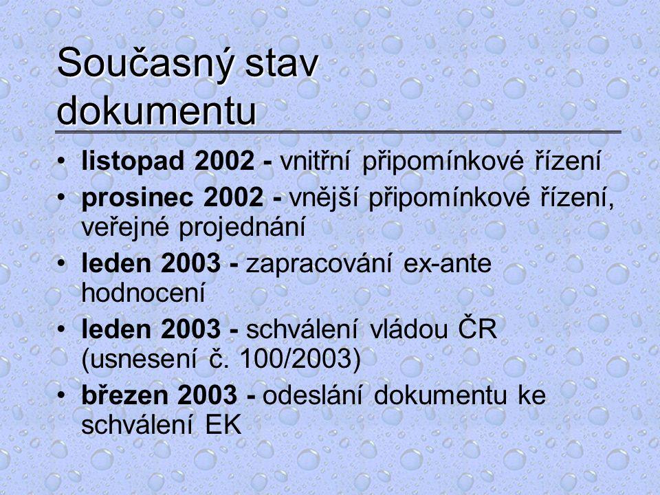 Současný stav dokumentu listopad 2002 - vnitřní připomínkové řízení prosinec 2002 - vnější připomínkové řízení, veřejné projednání leden 2003 - zapracování ex-ante hodnocení leden 2003 - schválení vládou ČR (usnesení č.