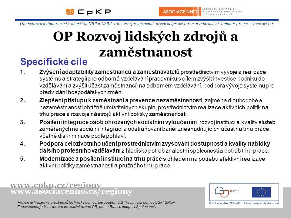 Specifické cíle 1.Zvýšení adaptability zaměstnanců a zaměstnavatelů prostřednictvím vývoje a realizace systémů a strategií pro odborné vzdělávání prac