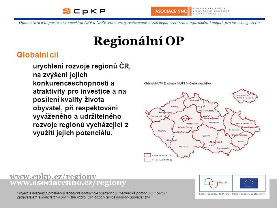 Regionální OP Globální cíl urychlení rozvoje regionů ČR, na zvýšení jejich konkurenceschopnosti a atraktivity pro investice a na posílení kvality života obyvatel, při respektování vyváženého a udržitelného rozvoje regionů vycházející z využití jejich potenciálu.