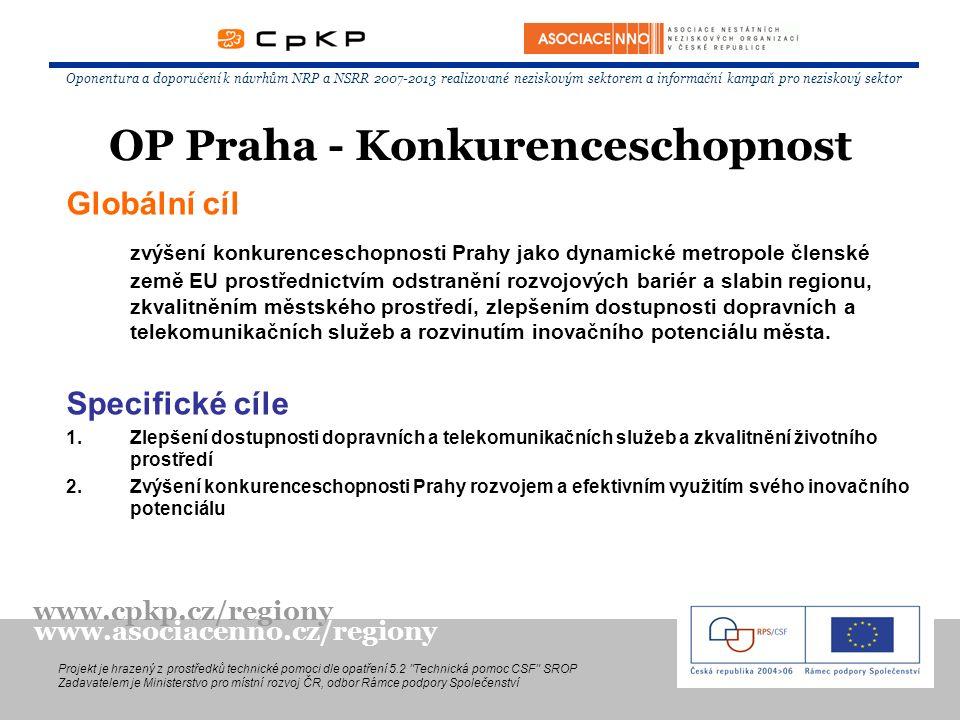 Globální cíl zvýšení konkurenceschopnosti Prahy jako dynamické metropole členské země EU prostřednictvím odstranění rozvojových bariér a slabin region