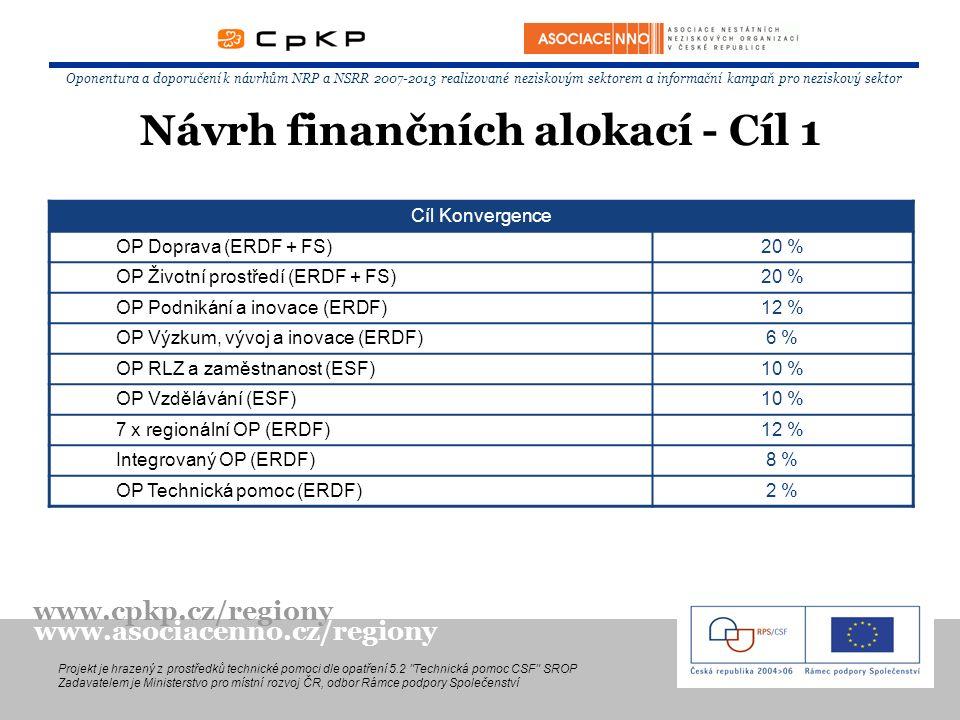 Oponentura a doporučení k návrhům NRP a NSRR 2007-2013 realizované neziskovým sektorem a informační kampaň pro neziskový sektor Projekt je hrazený z p