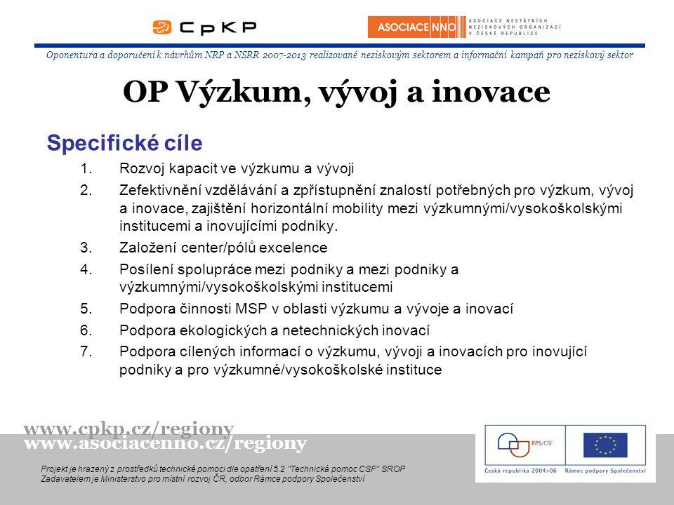 Specifické cíle 1.Rozvoj kapacit ve výzkumu a vývoji 2.Zefektivnění vzdělávání a zpřístupnění znalostí potřebných pro výzkum, vývoj a inovace, zajiště