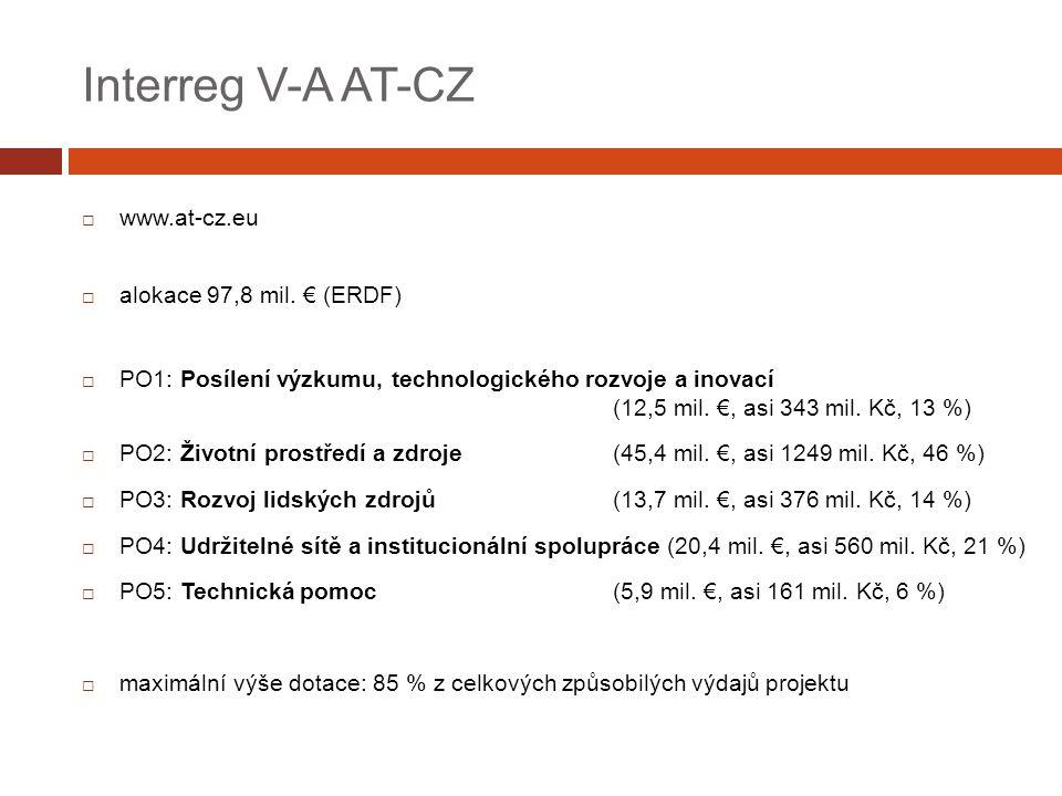 Interreg V-A AT-CZ  www.at-cz.eu  alokace 97,8 mil.