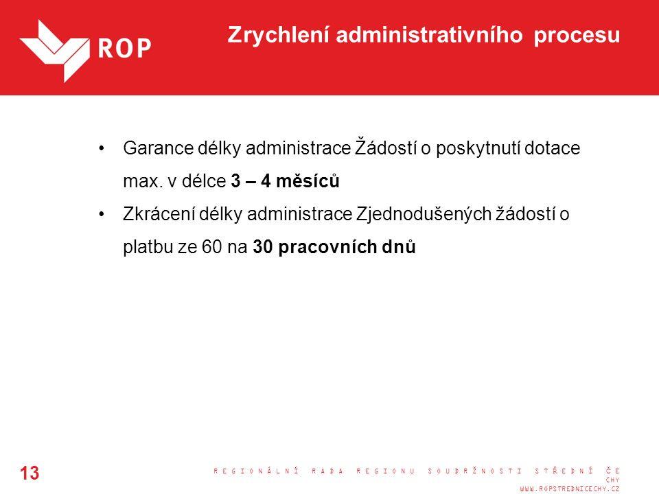 Zrychlení administrativního procesu Garance délky administrace Žádostí o poskytnutí dotace max.