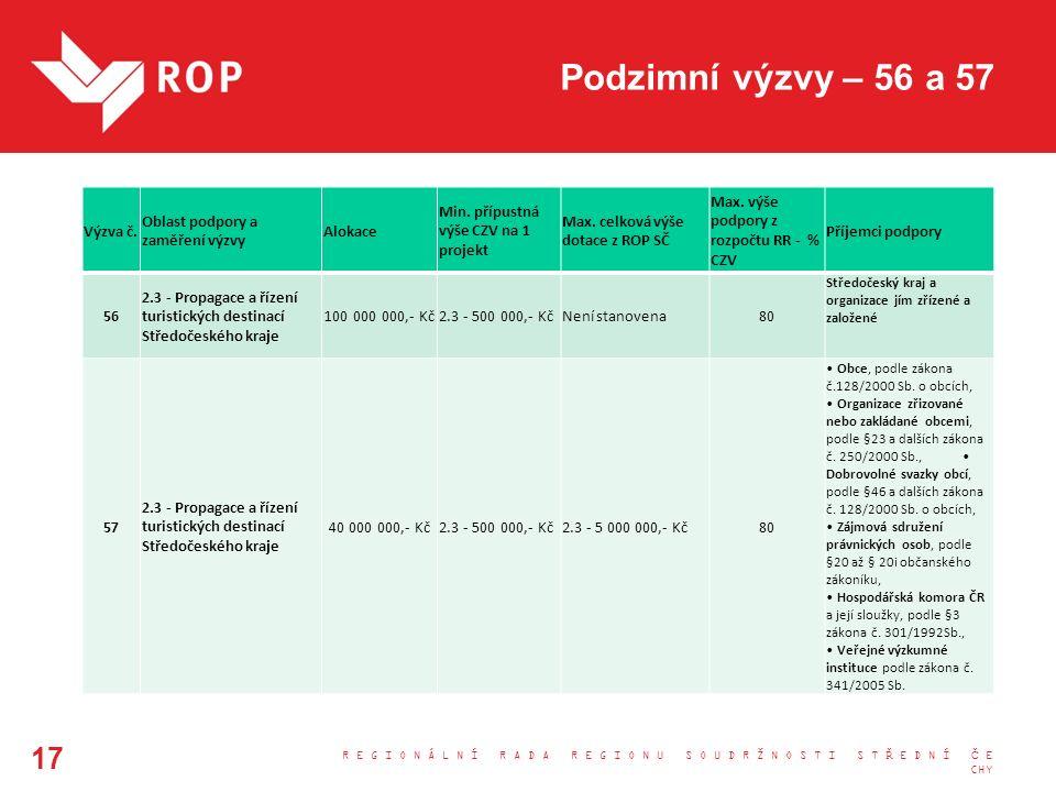Podzimní výzvy – 56 a 57 Výzva č. Oblast podpory a zaměření výzvy Alokace Min.