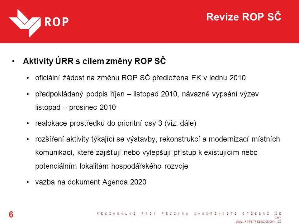 Revize ROP SČ Aktivity ÚRR s cílem změny ROP SČ oficiální žádost na změnu ROP SČ předložena EK v lednu 2010 předpokládaný podpis říjen – listopad 2010, návazně vypsání výzev listopad – prosinec 2010 realokace prostředků do prioritní osy 3 (viz.