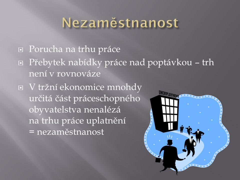  Zprostředkovávají bezplatně zaměstnání na celém území České republiky  Pro všechny uchazeče o zaměstnání, kteří mají trvalý pobyt v obvodu tohoto úřadu práce  Uchazeč o zaměstnání - občan, který nemá žádný pracovněprávní vztah (tj.