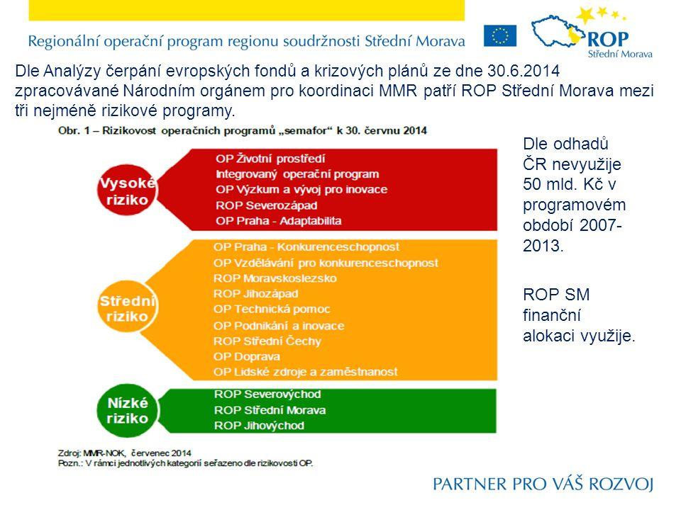 Dle Analýzy čerpání evropských fondů a krizových plánů ze dne 30.6.2014 zpracovávané Národním orgánem pro koordinaci MMR patří ROP Střední Morava mezi tři nejméně rizikové programy.
