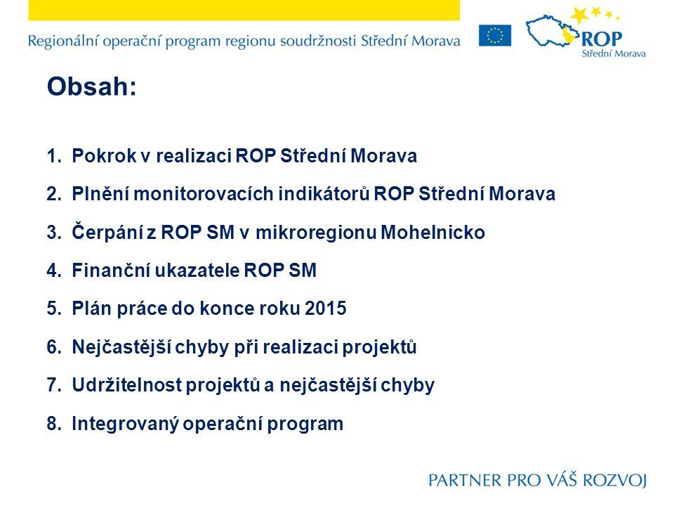 Obsah: 1.Pokrok v realizaci ROP Střední Morava 2.Plnění monitorovacích indikátorů ROP Střední Morava 3.Čerpání z ROP SM v mikroregionu Mohelnicko 4.Finanční ukazatele ROP SM 5.Plán práce do konce roku 2015 6.Nejčastější chyby při realizaci projektů 7.Udržitelnost projektů a nejčastější chyby 8.Integrovaný operační program