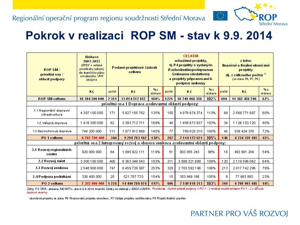 Pokrok v realizaci ROP SM - stav k 9.9. 2014