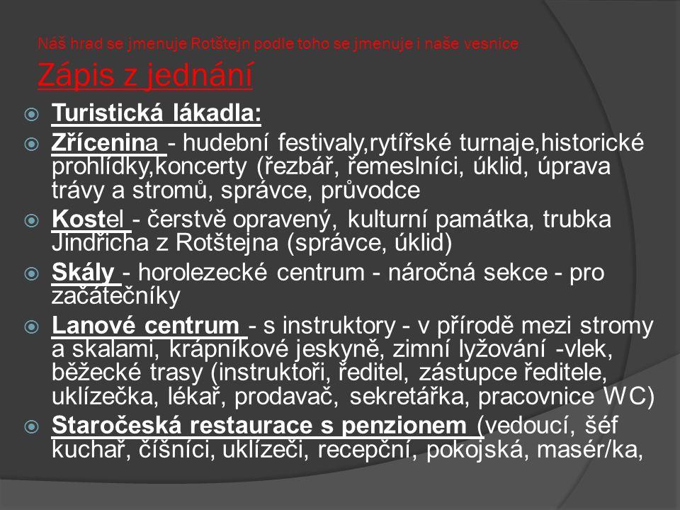 Náš hrad se jmenuje Rotštejn podle toho se jmenuje i naše vesnice Zápis z jednání  Turistická lákadla:  Zřícenina - hudební festivaly,rytířské turnaje,historické prohlídky,koncerty (řezbář, řemeslníci, úklid, úprava trávy a stromů, správce, průvodce  Kostel - čerstvě opravený, kulturní památka, trubka Jindřicha z Rotštejna (správce, úklid)  Skály - horolezecké centrum - náročná sekce - pro začátečníky  Lanové centrum - s instruktory - v přírodě mezi stromy a skalami, krápníkové jeskyně, zimní lyžování -vlek, běžecké trasy (instruktoři, ředitel, zástupce ředitele, uklízečka, lékař, prodavač, sekretářka, pracovnice WC)  Staročeská restaurace s penzionem (vedoucí, šéf kuchař, číšníci, uklízeči, recepční, pokojská, masér/ka,