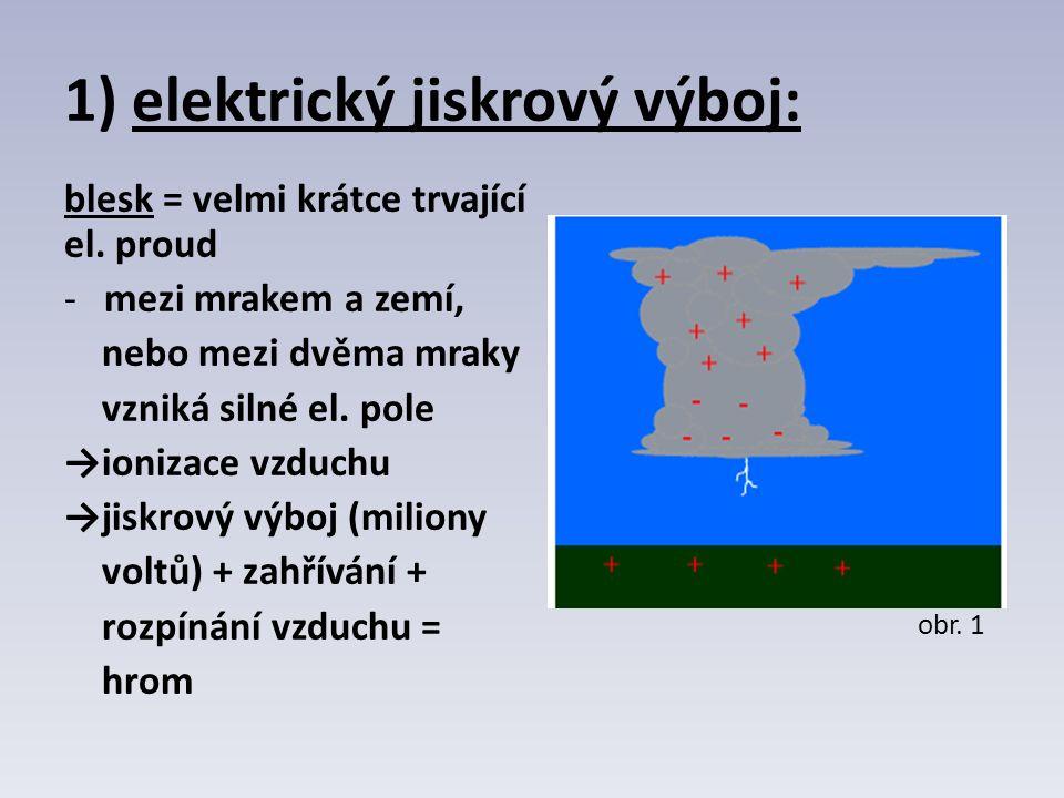 1) elektrický jiskrový výboj: blesk = velmi krátce trvající el.