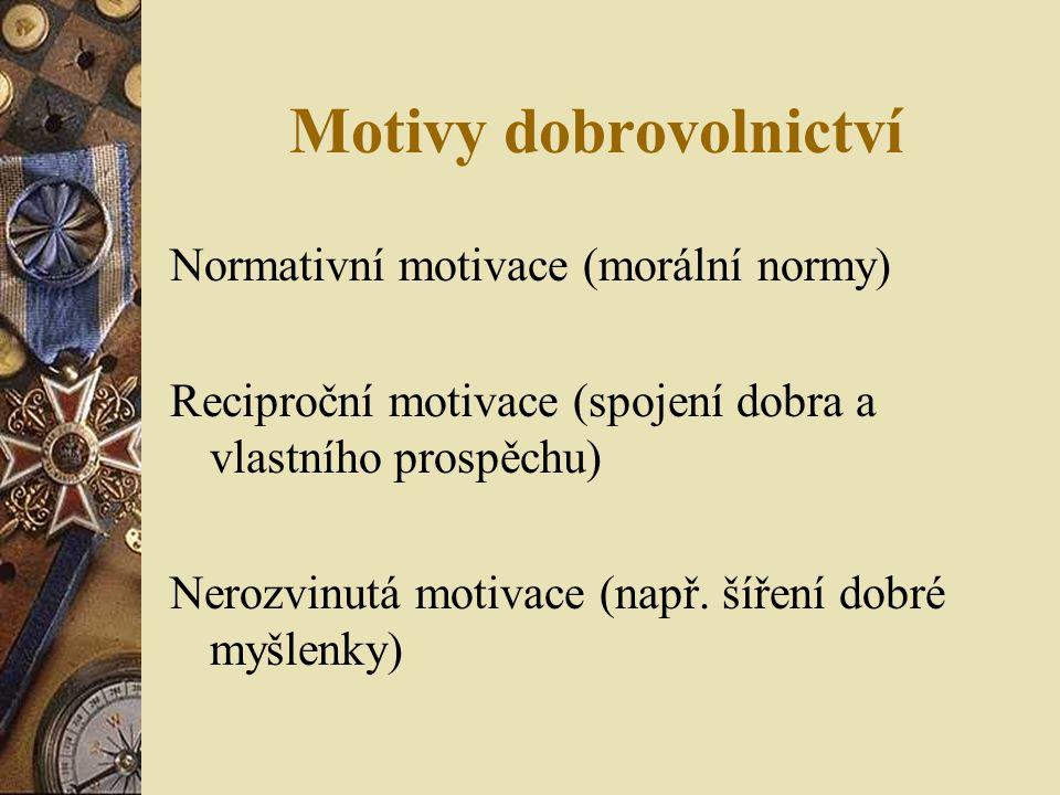 Motivy dobrovolnictví Normativní motivace (morální normy) Reciproční motivace (spojení dobra a vlastního prospěchu) Nerozvinutá motivace (např.