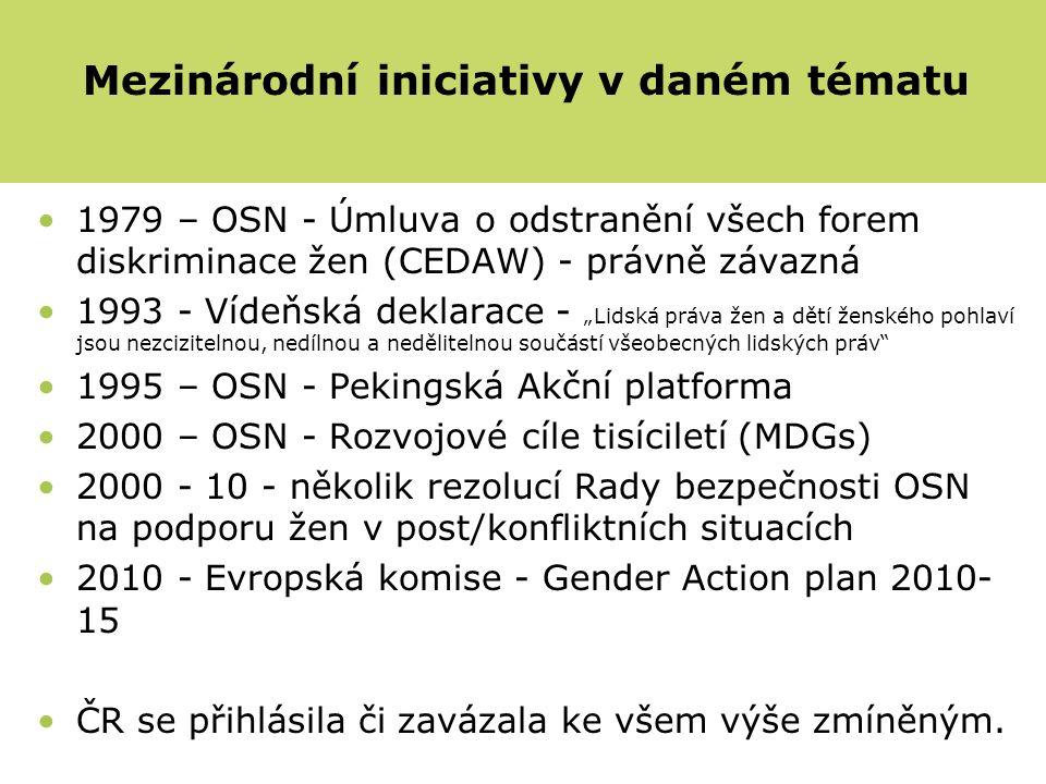 """1979 – OSN - Úmluva o odstranění všech forem diskriminace žen (CEDAW) - právně závazná 1993 - Vídeňská deklarace - """"Lidská práva žen a dětí ženského p"""