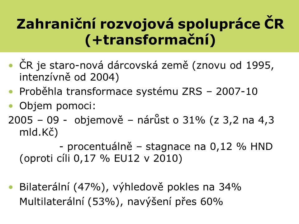 ČR je staro-nová dárcovská země (znovu od 1995, intenzívně od 2004) Proběhla transformace systému ZRS – 2007-10 Objem pomoci: 2005 – 09 - objemově – nárůst o 31% (z 3,2 na 4,3 mld.Kč) - procentuálně – stagnace na 0,12 % HND (oproti cíli 0,17 % EU12 v 2010) Bilaterální (47%), výhledově pokles na 34% Multilaterální (53%), navýšení přes 60% Zahraniční rozvojová spolupráce ČR (+transformační)
