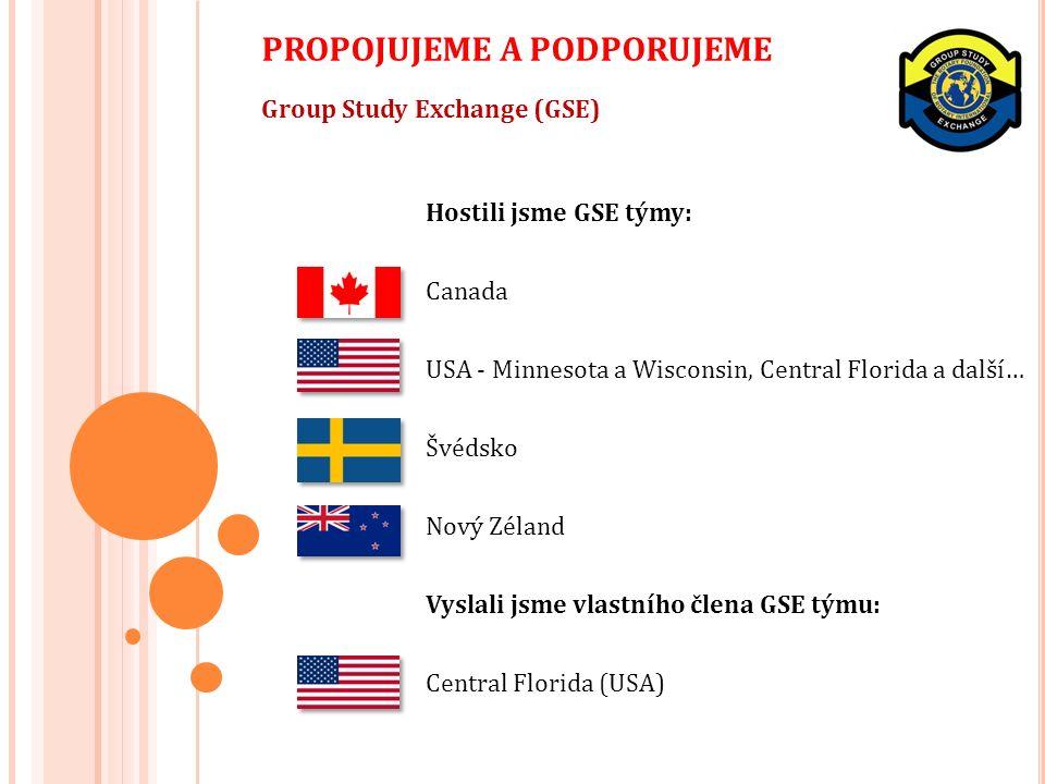 Group Study Exchange (GSE) PROPOJUJEME A PODPORUJEME Hostili jsme GSE týmy: Canada USA - Minnesota a Wisconsin, Central Florida a další… Švédsko Nový Zéland Vyslali jsme vlastního člena GSE týmu: Central Florida (USA)