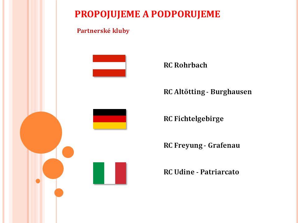 Partnerské kluby PROPOJUJEME A PODPORUJEME RC Rohrbach RC Altötting - Burghausen RC Fichtelgebirge RC Freyung - Grafenau RC Udine - Patriarcato