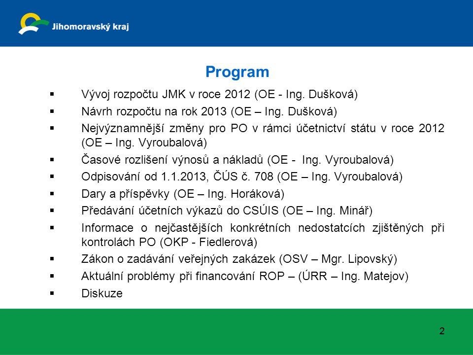 Program  Vývoj rozpočtu JMK v roce 2012 (OE - Ing.