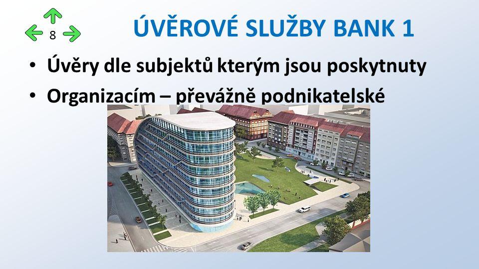 Úvěry dle subjektů kterým jsou poskytnuty Organizacím – převážně podnikatelské ÚVĚROVÉ SLUŽBY BANK 1 8