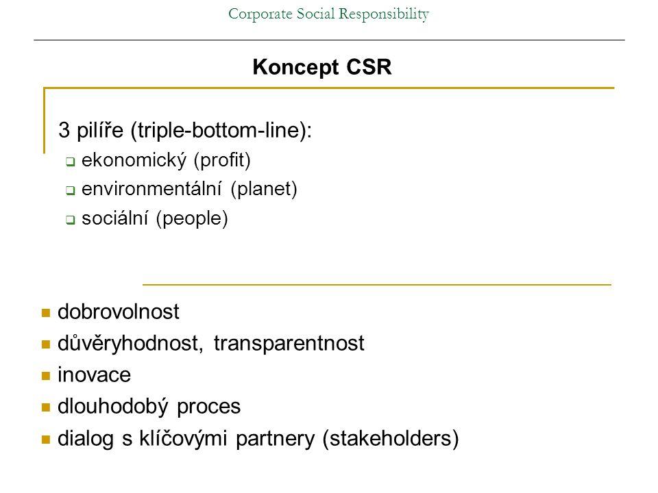 Corporate Social Responsibility Koncept CSR 3 pilíře (triple-bottom-line):  ekonomický (profit)  environmentální (planet)  sociální (people) dobrovolnost důvěryhodnost, transparentnost inovace dlouhodobý proces dialog s klíčovými partnery (stakeholders)