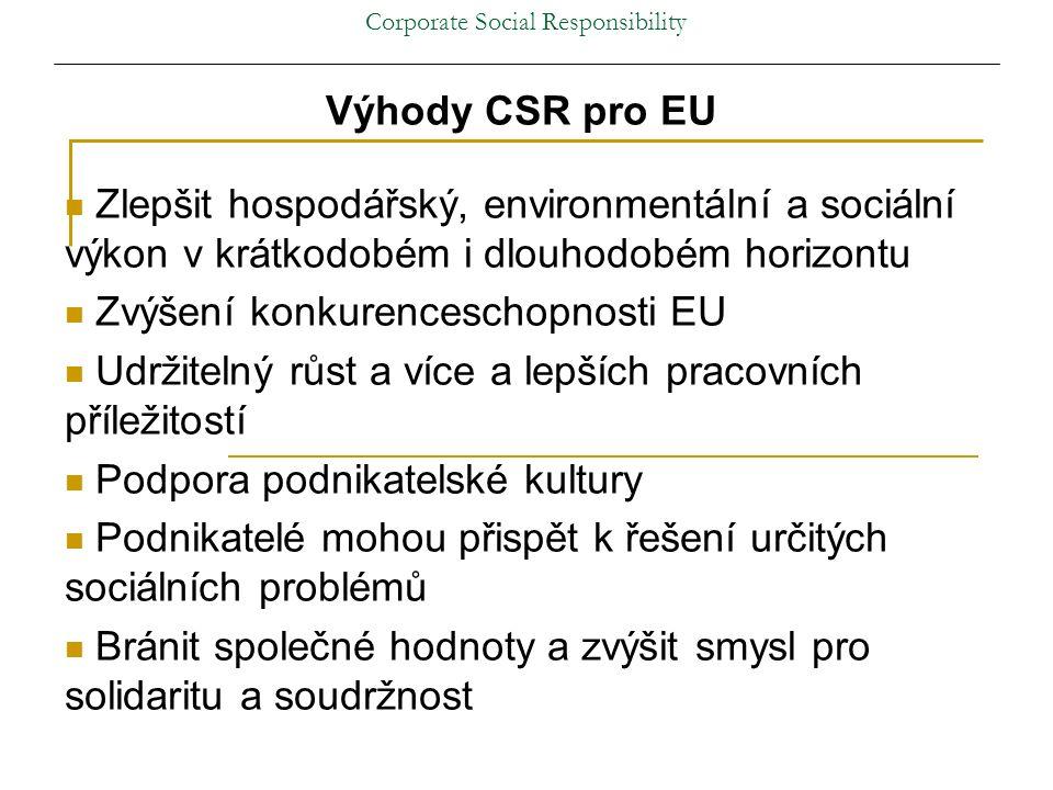 Corporate Social Responsibility Výhody CSR pro EU Zlepšit hospodářský, environmentální a sociální výkon v krátkodobém i dlouhodobém horizontu Zvýšení konkurenceschopnosti EU Udržitelný růst a více a lepších pracovních příležitostí Podpora podnikatelské kultury Podnikatelé mohou přispět k řešení určitých sociálních problémů Bránit společné hodnoty a zvýšit smysl pro solidaritu a soudržnost