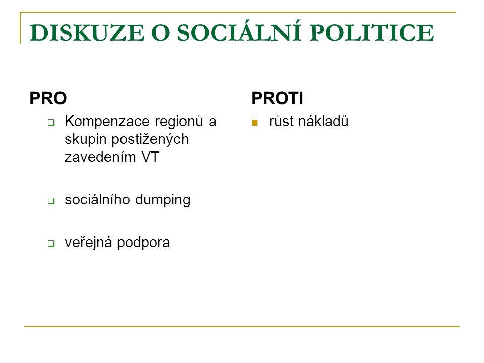 1986 – Jednotný evropský akt snaha zamezit sociálnímu dumpingu – harmonizace minimální standardy ochrany zdraví a bezpečnosti pracujících Komise má zodpovědnost za rozvoj sociálního dialogu na evropské úrovni nový cíl EHS – hospodářská a sociální soudržnost