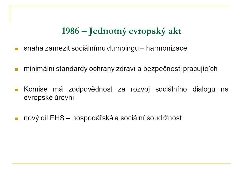 """2000 – Lisabonská strategie """"vytvořit z EU nejkonkurenceschopnější a dynamickou znalostní ekonomiku na světě schopnou udržitelného ekonomického růstu s více a lepšími pracovními místy a větší sociální soudržností Nové pojetí sociální politiky SP jako produktivní faktor nikoli nástroj redistribuce SP jako investice snižující náklady  vzdělání a školení  zdraví a bezpečnost na pracovišti  sociální dialog  zapojení lidí vyloučených z trhu práce"""