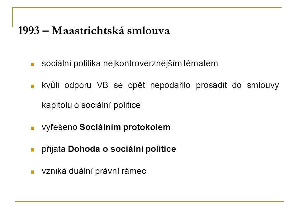 1993 – Zelená kniha o evropské sociální politice 1994 – Bílá kniha o evropské sociální politice  potřeba flexibilní sociální politiky (nové formy práce)  potřeba aktivní politiky zaměstnanosti 1997 – Amsterdamská smlouva  VB se připojila k sociální chartě  do AS včleněna nová kapitola o zaměstnanosti (Title VIII)  každoročně bude ER přijímat hlavní směry politiky zaměstnanosti EU  národní státy přepracují do svých Národních akčních plánů