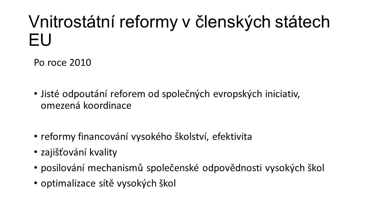Vnitrostátní reformy v členských státech EU Po roce 2010 Jisté odpoutání reforem od společných evropských iniciativ, omezená koordinace reformy financ
