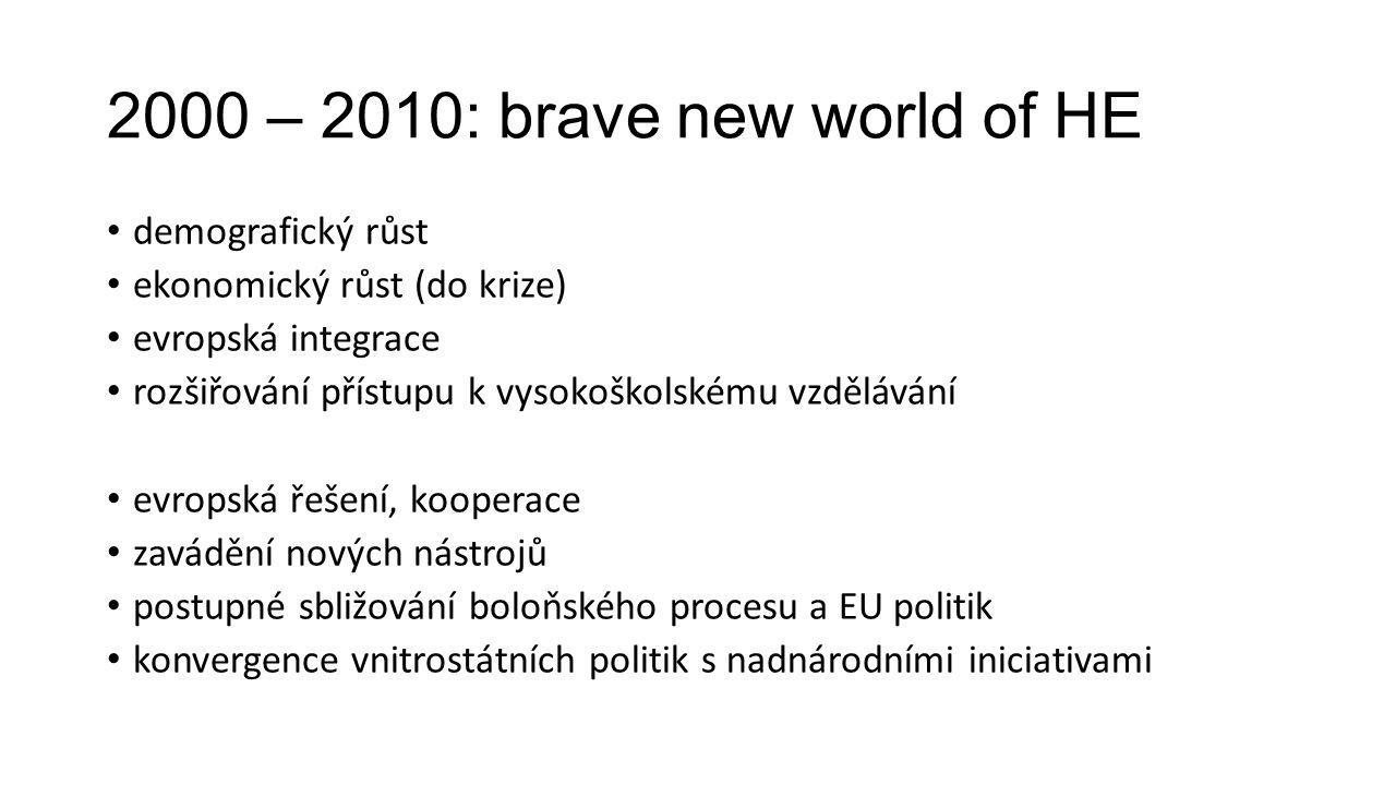 2000 – 2010: brave new world of HE demografický růst ekonomický růst (do krize) evropská integrace rozšiřování přístupu k vysokoškolskému vzdělávání evropská řešení, kooperace zavádění nových nástrojů postupné sbližování boloňského procesu a EU politik konvergence vnitrostátních politik s nadnárodními iniciativami