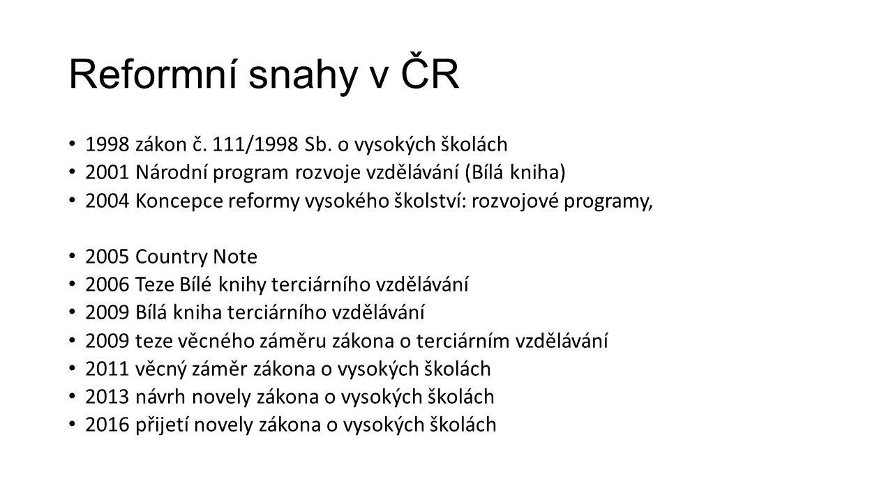 Reformní snahy v ČR 1998 zákon č. 111/1998 Sb. o vysokých školách 2001 Národní program rozvoje vzdělávání (Bílá kniha) 2004 Koncepce reformy vysokého