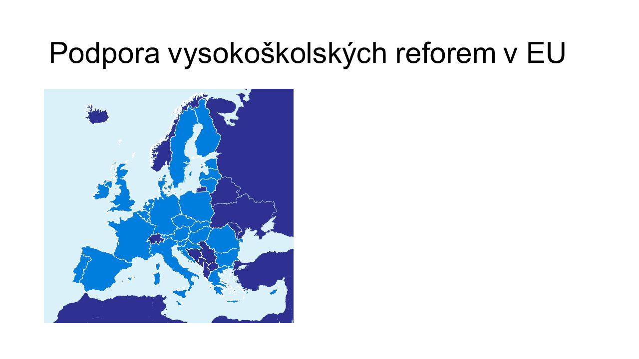Podpora vysokoškolských reforem v EU