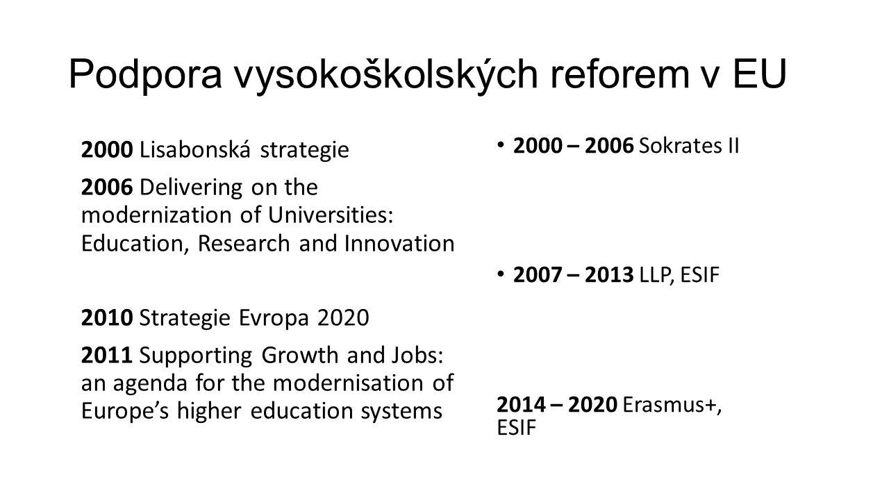 Vnitrostátní reformy v členských státech EU První boloňská dekáda: množství reforem na národní úrovni silné synergie s evropskými iniciativami posilování institucionální autonomie restrukturalizace studia zajišťování kvality Internacionalizace financování