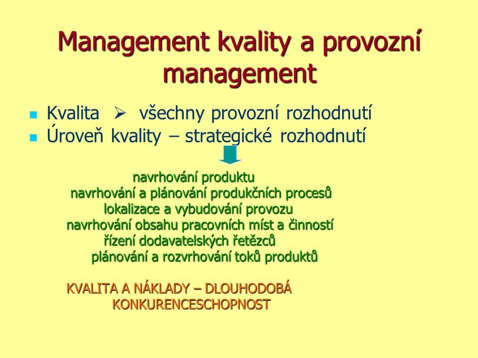 Management kvality a provozní management Kvalita  všechny provozní rozhodnutí Úroveň kvality – strategické rozhodnutí navrhování produktu navrhování