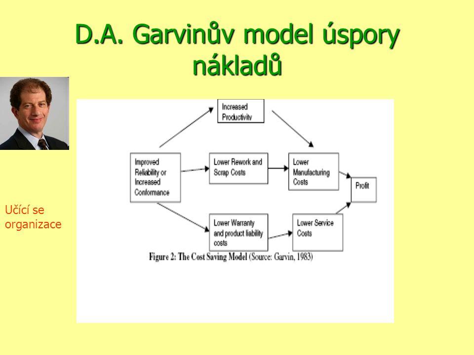 D.A. Garvinův model úspory nákladů Učící se organizace