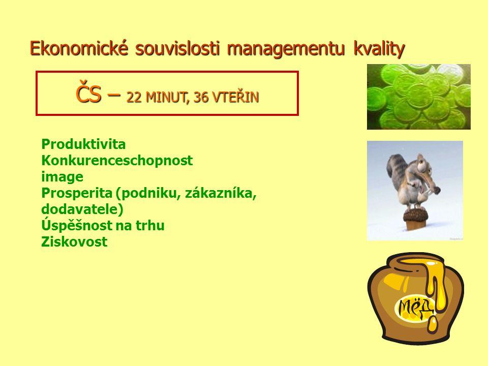 Ekonomické souvislosti managementu kvality ČS – 22 MINUT, 36 VTEŘIN Produktivita Konkurenceschopnost image Prosperita (podniku, zákazníka, dodavatele) Úspěšnost na trhu Ziskovost