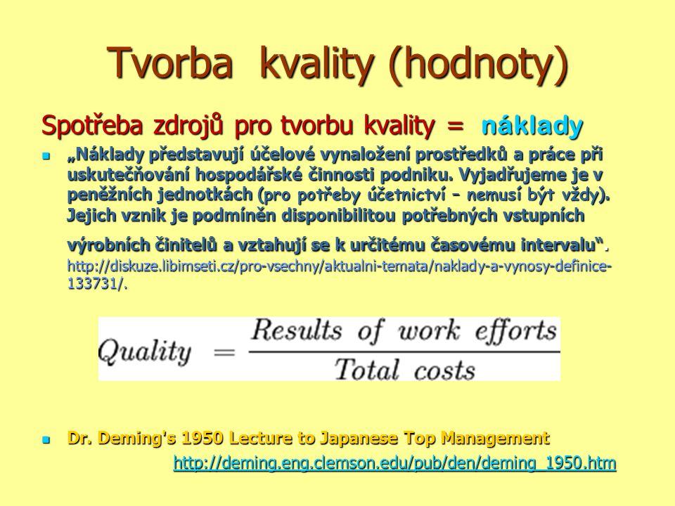 """Tvorba kvality (hodnoty) Spotřeba zdrojů pro tvorbu kvality = náklady """"Náklady představují účelové vynaložení prostředků a práce při uskutečňování hospodářské činnosti podniku."""