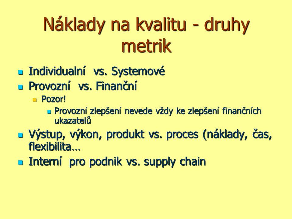 Náklady na kvalitu - druhy metrik Individualní vs. Systemové Individualní vs. Systemové Provozní vs. Finanční Provozní vs. Finanční Pozor! Pozor! Prov
