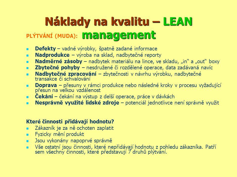Náklady na kvalitu – LEAN management PLÝTVÁNÍ (MUDA): Defekty – vadné výrobky, špatně zadané informace Nadprodukce – výroba na sklad, nadbytečné repor